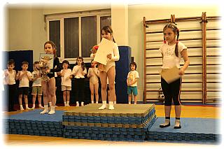 Школа акробатики для взрослых и детей Секция паркура и